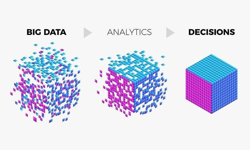 افضل الوسائل التي تساهم بها تحليل البيانات الضخمة في تطوير قطاع التعليم 2 CodeShip