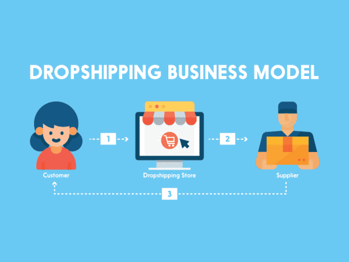 Dropshipping-business-mode